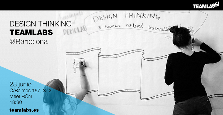 design thinking para emprendedores